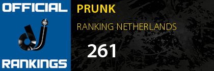 PRUNK RANKING NETHERLANDS