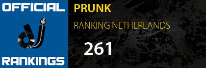 PRUNK RANKING NETHERLANDS