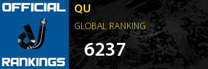 QU GLOBAL RANKING