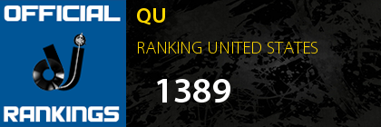 QU RANKING UNITED STATES
