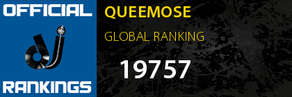 QUEEMOSE GLOBAL RANKING