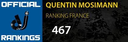 QUENTIN MOSIMANN RANKING FRANCE