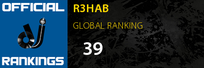 R3HAB GLOBAL RANKING
