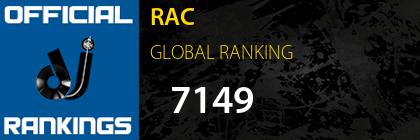 RAC GLOBAL RANKING