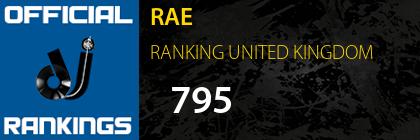 RAE RANKING UNITED KINGDOM