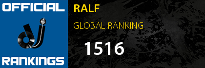 RALF GLOBAL RANKING