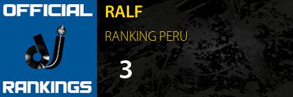 RALF RANKING PERU