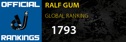 RALF GUM GLOBAL RANKING