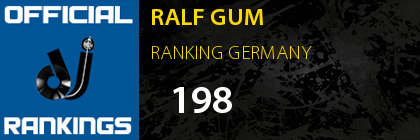 RALF GUM RANKING GERMANY