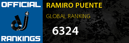 RAMIRO PUENTE GLOBAL RANKING
