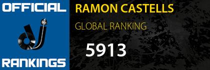 RAMON CASTELLS GLOBAL RANKING