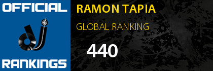 RAMON TAPIA GLOBAL RANKING