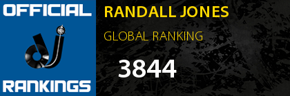 RANDALL JONES GLOBAL RANKING