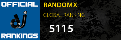 RANDOMX GLOBAL RANKING