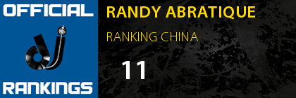 RANDY ABRATIQUE RANKING CHINA