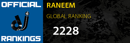 RANEEM GLOBAL RANKING