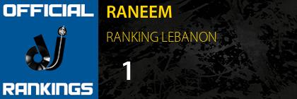 RANEEM RANKING LEBANON
