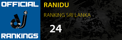 RANIDU RANKING SRI LANKA