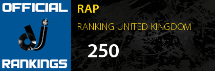 RAP RANKING UNITED KINGDOM