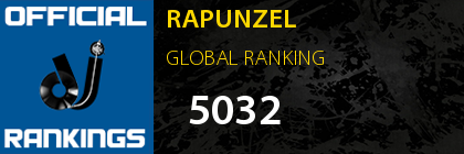 RAPUNZEL GLOBAL RANKING