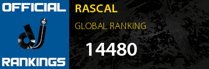 RASCAL GLOBAL RANKING