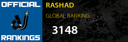 RASHAD GLOBAL RANKING