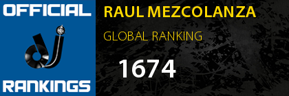 RAUL MEZCOLANZA GLOBAL RANKING