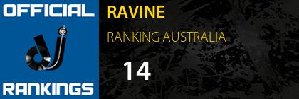 RAVINE RANKING AUSTRALIA