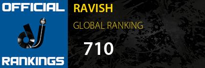 RAVISH GLOBAL RANKING