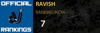 RAVISH RANKING INDIA
