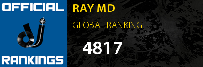RAY MD GLOBAL RANKING