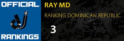 RAY MD RANKING DOMINICAN REPUBLIC