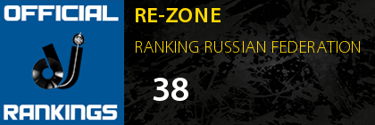 RE-ZONE RANKING RUSSIAN FEDERATION