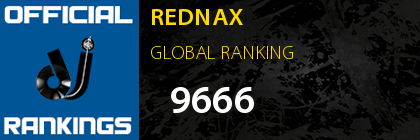 REDNAX GLOBAL RANKING