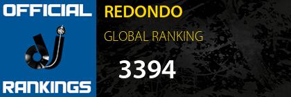 REDONDO GLOBAL RANKING