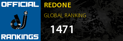 REDONE GLOBAL RANKING
