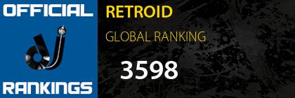 RETROID GLOBAL RANKING