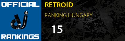 RETROID RANKING HUNGARY