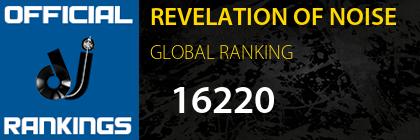 REVELATION OF NOISE GLOBAL RANKING