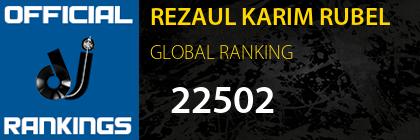 REZAUL KARIM RUBEL GLOBAL RANKING