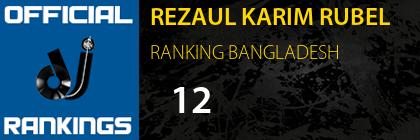 REZAUL KARIM RUBEL RANKING BANGLADESH