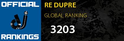 RE DUPRE GLOBAL RANKING