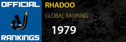 RHADOO GLOBAL RANKING