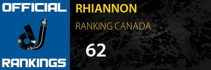 RHIANNON RANKING CANADA