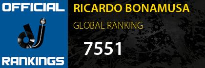 RICARDO BONAMUSA GLOBAL RANKING
