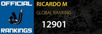 RICARDO M GLOBAL RANKING