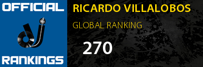 RICARDO VILLALOBOS GLOBAL RANKING