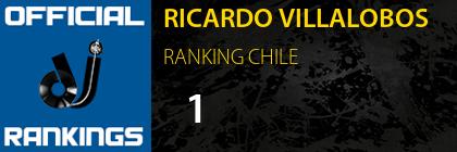RICARDO VILLALOBOS RANKING CHILE