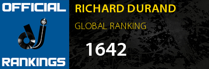 RICHARD DURAND GLOBAL RANKING