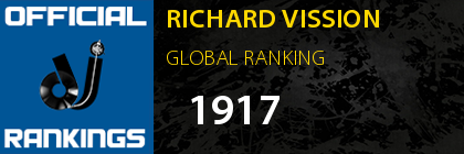 RICHARD VISSION GLOBAL RANKING